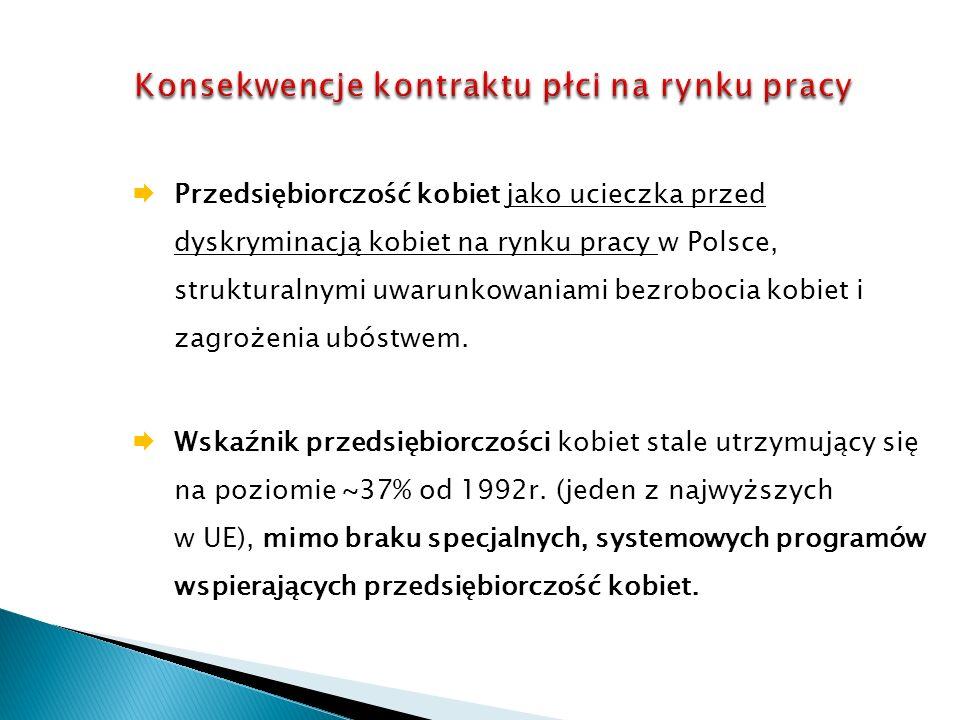 Przedsiębiorczość kobiet jako ucieczka przed dyskryminacją kobiet na rynku pracy w Polsce, strukturalnymi uwarunkowaniami bezrobocia kobiet i zagrożenia ubóstwem.