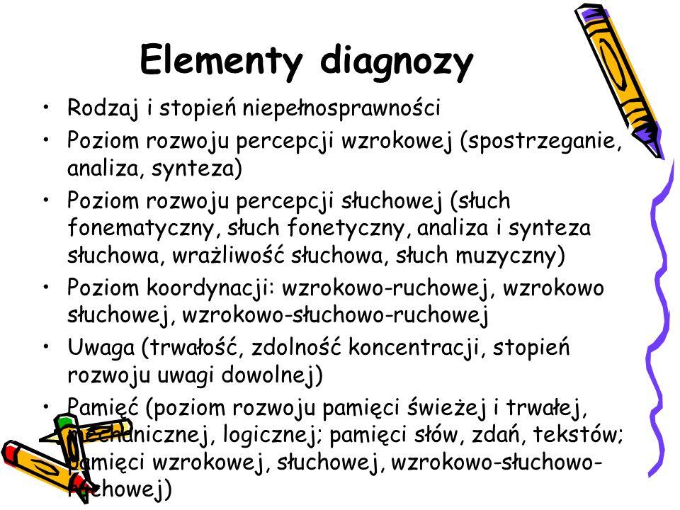 Elementy diagnozy Rodzaj i stopień niepełnosprawności Poziom rozwoju percepcji wzrokowej (spostrzeganie, analiza, synteza) Poziom rozwoju percepcji sł