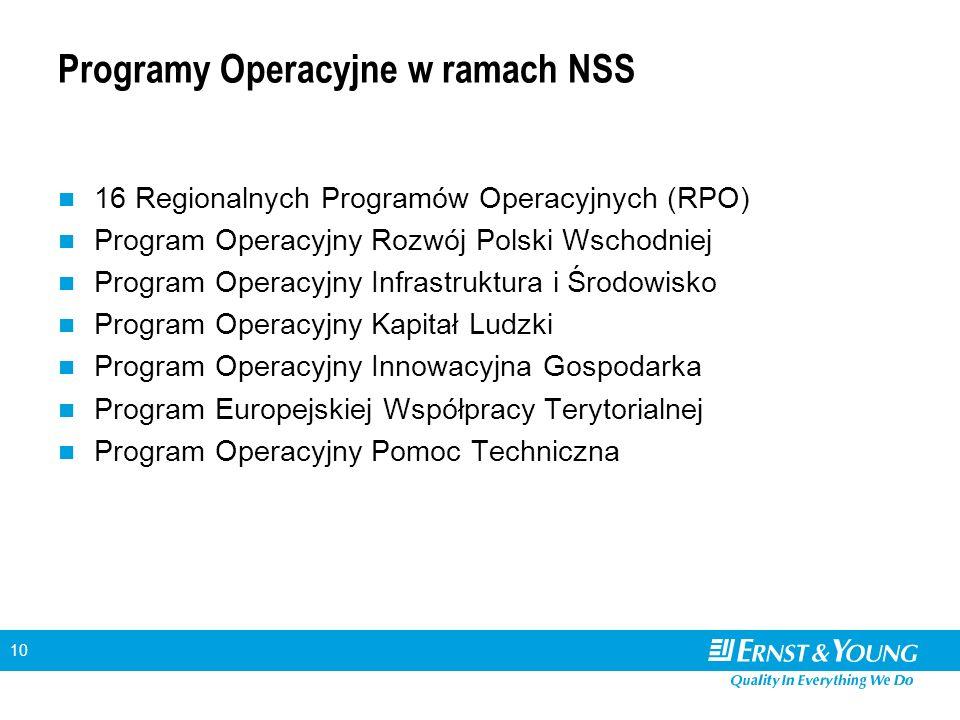 10 Programy Operacyjne w ramach NSS 16 Regionalnych Programów Operacyjnych (RPO) Program Operacyjny Rozwój Polski Wschodniej Program Operacyjny Infras