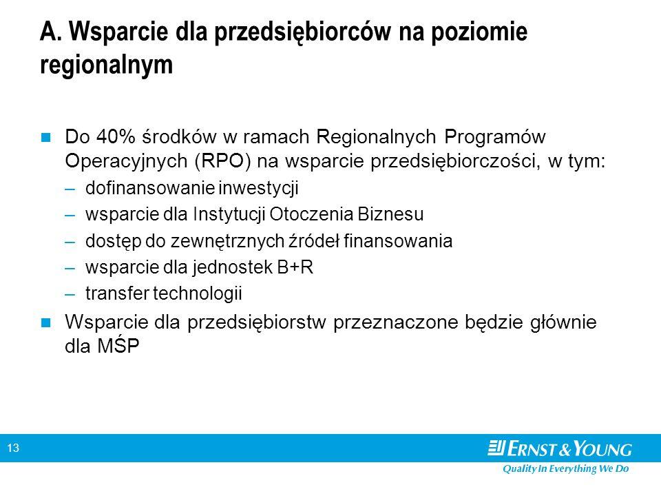 13 A. Wsparcie dla przedsiębiorców na poziomie regionalnym Do 40% środków w ramach Regionalnych Programów Operacyjnych (RPO) na wsparcie przedsiębiorc