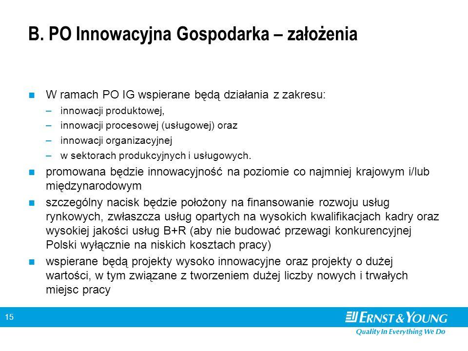 15 B. PO Innowacyjna Gospodarka – założenia W ramach PO IG wspierane będą działania z zakresu: –innowacji produktowej, –innowacji procesowej (usługowe
