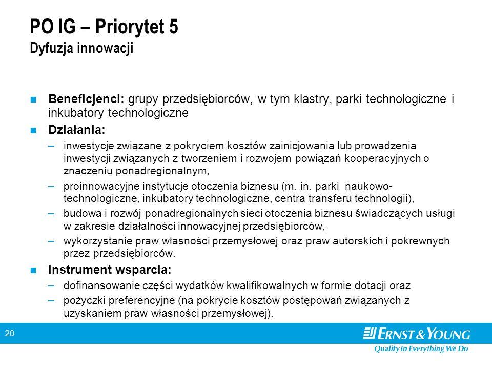 20 PO IG – Priorytet 5 Dyfuzja innowacji Beneficjenci: grupy przedsiębiorców, w tym klastry, parki technologiczne i inkubatory technologiczne Działani