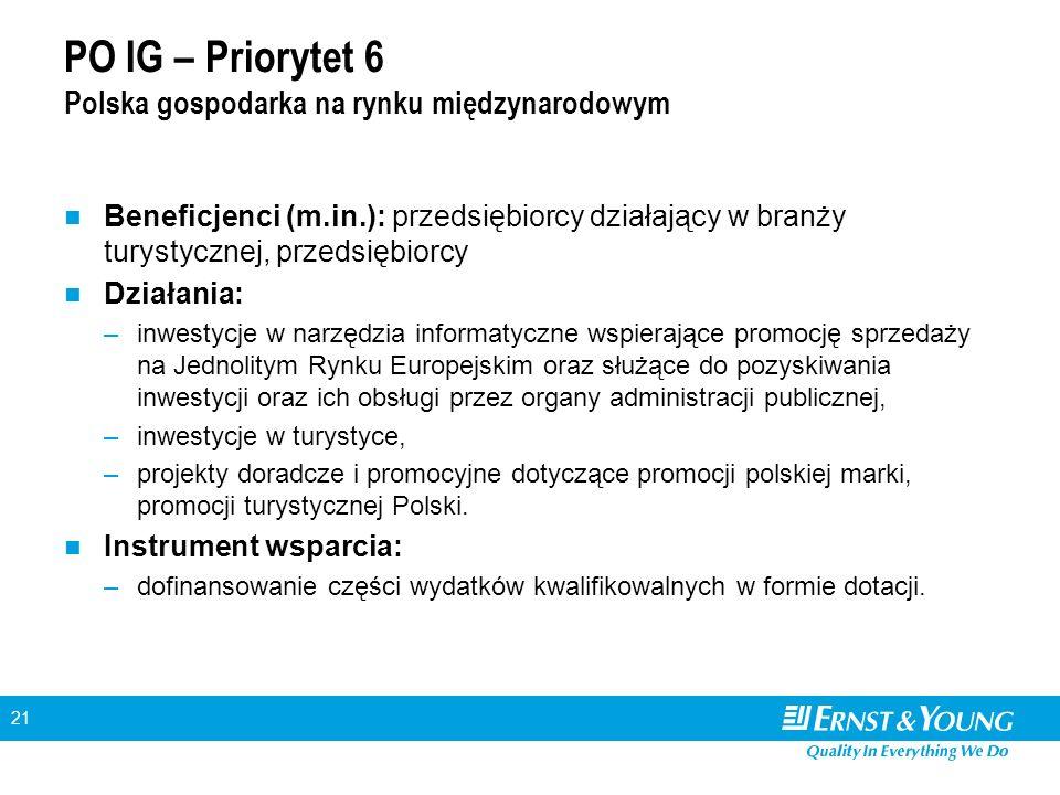 21 PO IG – Priorytet 6 Polska gospodarka na rynku międzynarodowym Beneficjenci (m.in.): przedsiębiorcy działający w branży turystycznej, przedsiębiorc