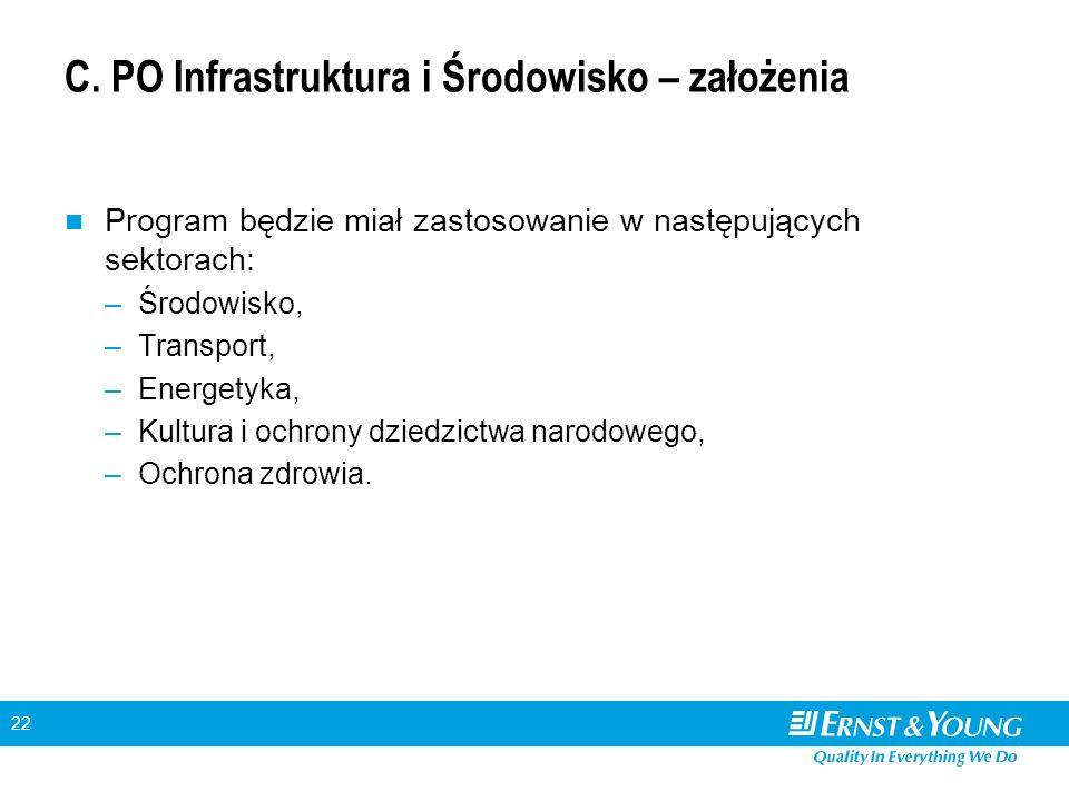 22 C. PO Infrastruktura i Środowisko – założenia Program będzie miał zastosowanie w następujących sektorach: –Środowisko, –Transport, –Energetyka, –Ku