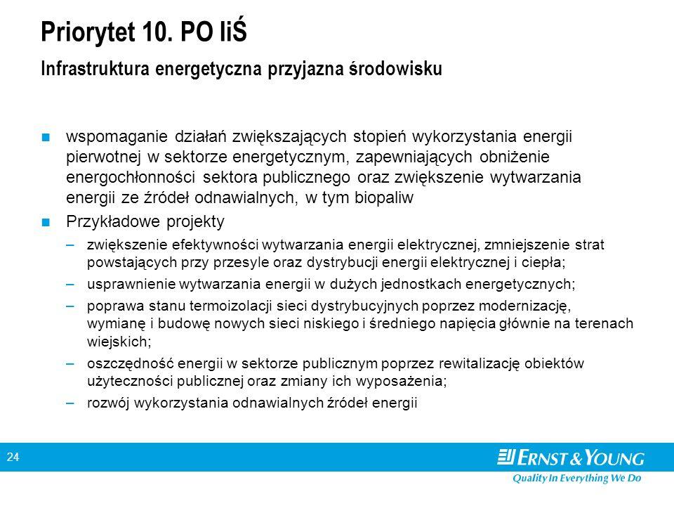 24 Priorytet 10. PO IiŚ Infrastruktura energetyczna przyjazna środowisku wspomaganie działań zwiększających stopień wykorzystania energii pierwotnej w