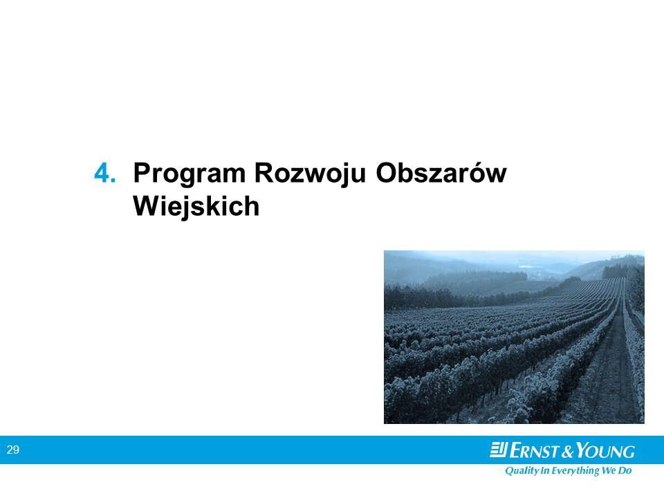 29 4.Program Rozwoju Obszarów Wiejskich