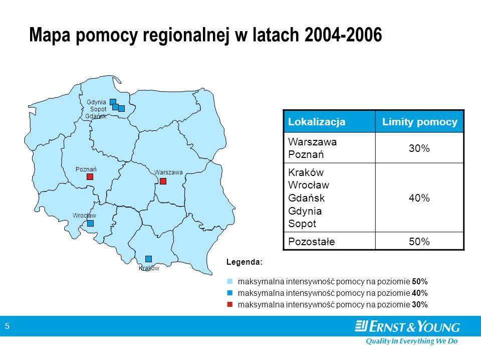 5 Mapa pomocy regionalnej w latach 2004-2006 LokalizacjaLimity pomocy Warszawa Poznań 30% Kraków Wrocław Gdańsk Gdynia Sopot 40% Pozostałe50% Legenda: