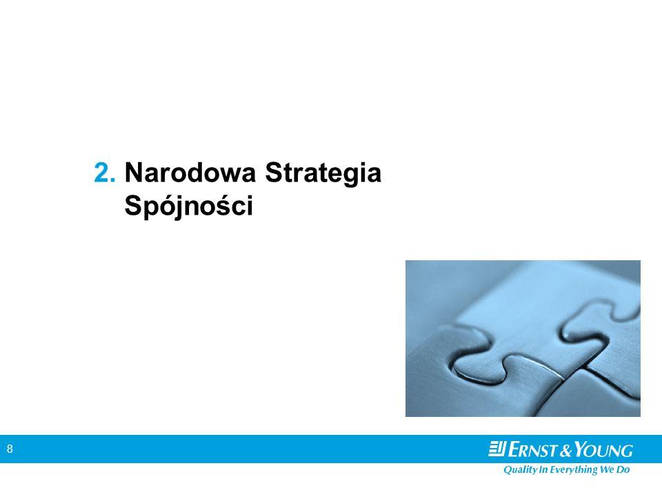 9 Narodowa Strategia Spójności (NSS) Dokument strategiczny określający priorytety i obszary wykorzystania oraz system wdrażania funduszy strukturalnych oraz Funduszu Spójności w ramach budżetu Wspólnoty na lata 2007-2013.