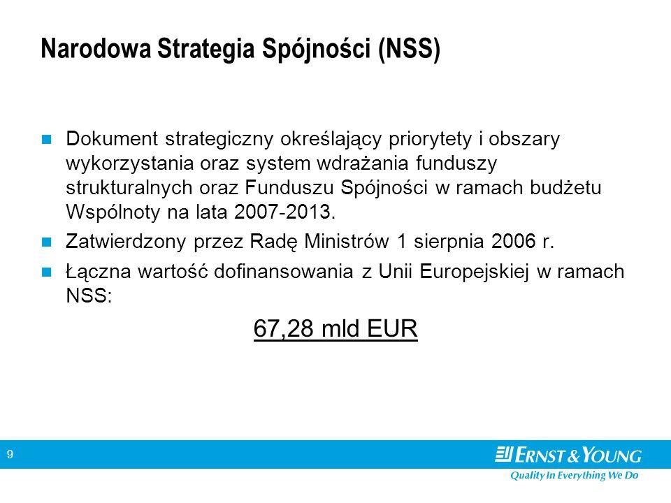 9 Narodowa Strategia Spójności (NSS) Dokument strategiczny określający priorytety i obszary wykorzystania oraz system wdrażania funduszy strukturalnyc