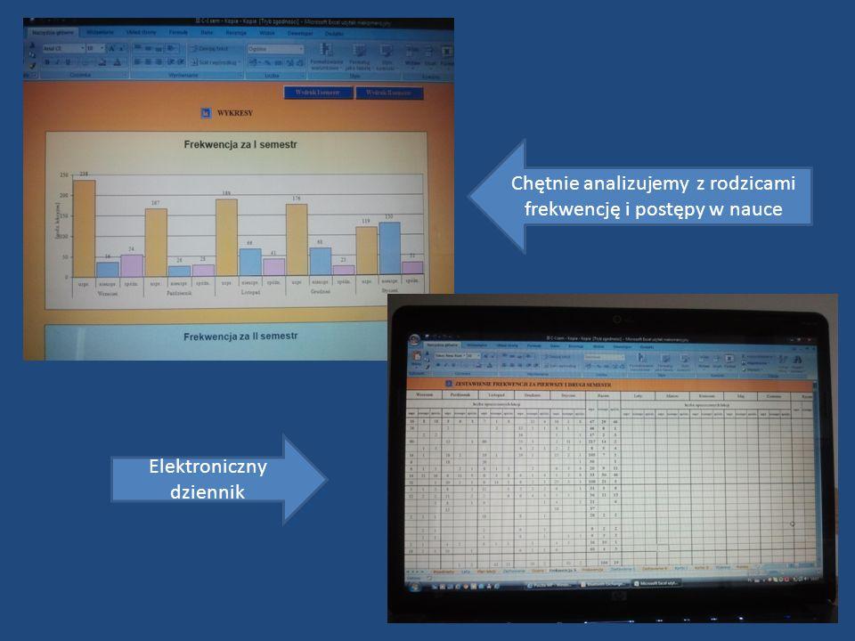 Elektroniczny dziennik Chętnie analizujemy z rodzicami frekwencję i postępy w nauce