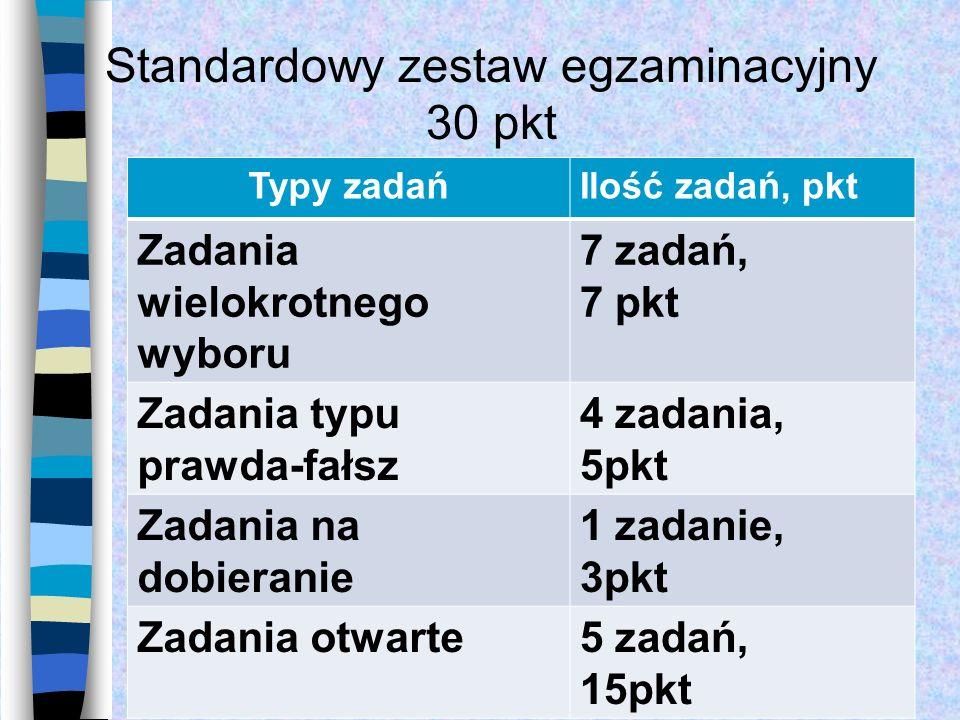 Standardowy zestaw egzaminacyjny 30 pkt Typy zadańIlość zadań, pkt Zadania wielokrotnego wyboru 7 zadań, 7 pkt Zadania typu prawda-fałsz 4 zadania, 5p