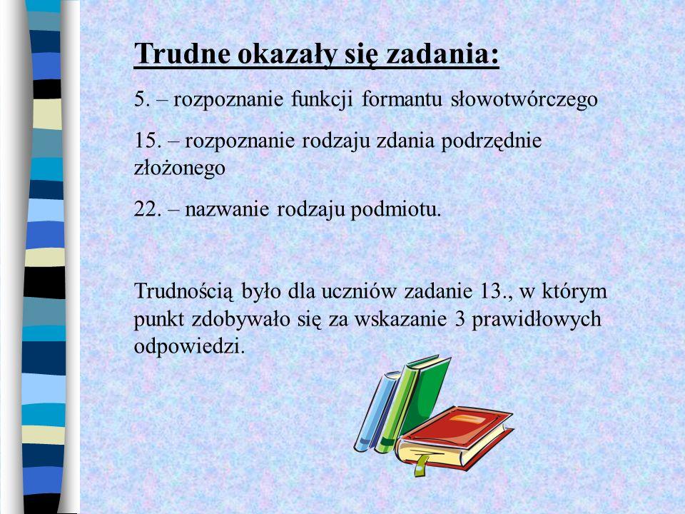 Trudne okazały się zadania: 5. – rozpoznanie funkcji formantu słowotwórczego 15. – rozpoznanie rodzaju zdania podrzędnie złożonego 22. – nazwanie rodz