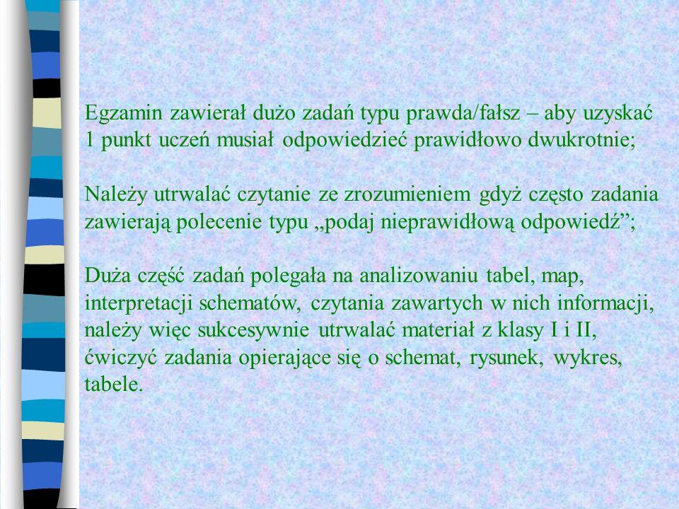 Egzamin zawierał dużo zadań typu prawda/fałsz – aby uzyskać 1 punkt uczeń musiał odpowiedzieć prawidłowo dwukrotnie; Należy utrwalać czytanie ze zrozu