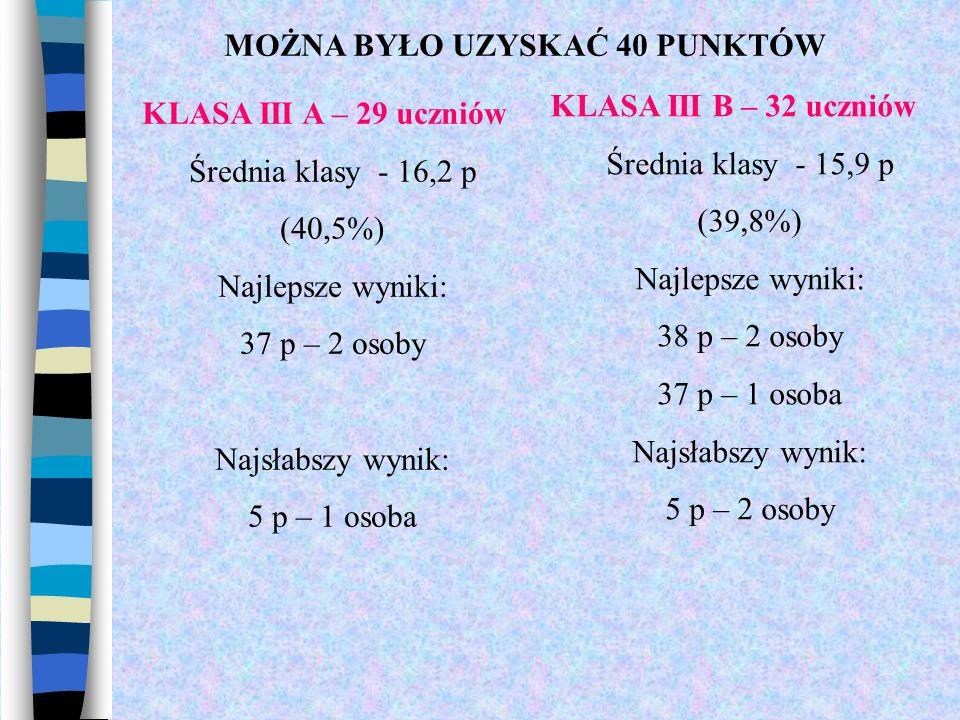 KLASA III A – 29 uczniów Średnia klasy - 16,2 p (40,5%) Najlepsze wyniki: 37 p – 2 osoby Najsłabszy wynik: 5 p – 1 osoba KLASA III B – 32 uczniów Śred