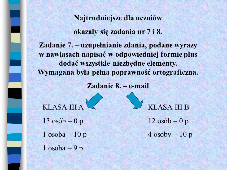 Najtrudniejsze dla uczniów okazały się zadania nr 7 i 8. Zadanie 7. – uzupełnianie zdania, podane wyrazy w nawiasach napisać w odpowiedniej formie plu