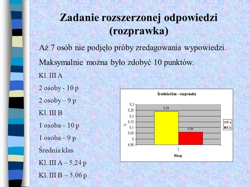 Zadanie rozszerzonej odpowiedzi (rozprawka) Aż 7 osób nie podjęło próby zredagowania wypowiedzi. Maksymalnie można było zdobyć 10 punktów. Kl. III A 2