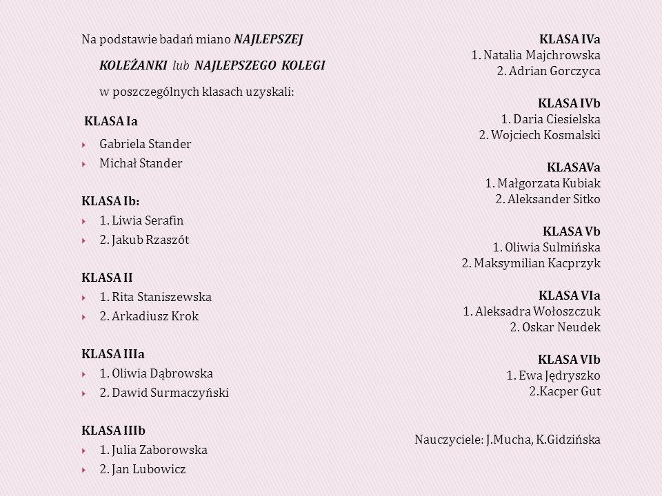 KLASA IVa 1.Natalia Majchrowska 2. Adrian Gorczyca KLASA IVb 1.