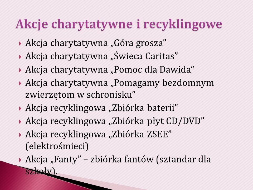 I miejsce - Amelia Tomczyk - kl.I b II miejsce - Maja Żmudzińska --kl.