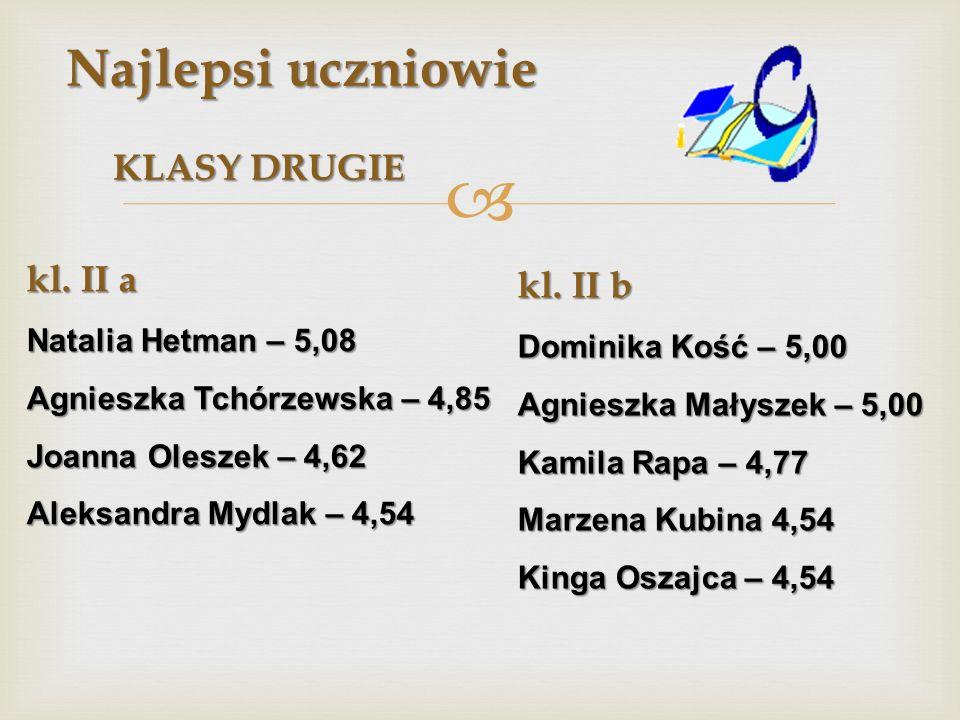 Najlepsi uczniowie KLASY DRUGIE kl. II a Natalia Hetman – 5,08 Agnieszka Tchórzewska – 4,85 Joanna Oleszek – 4,62 Aleksandra Mydlak – 4,54 kl. II b Do