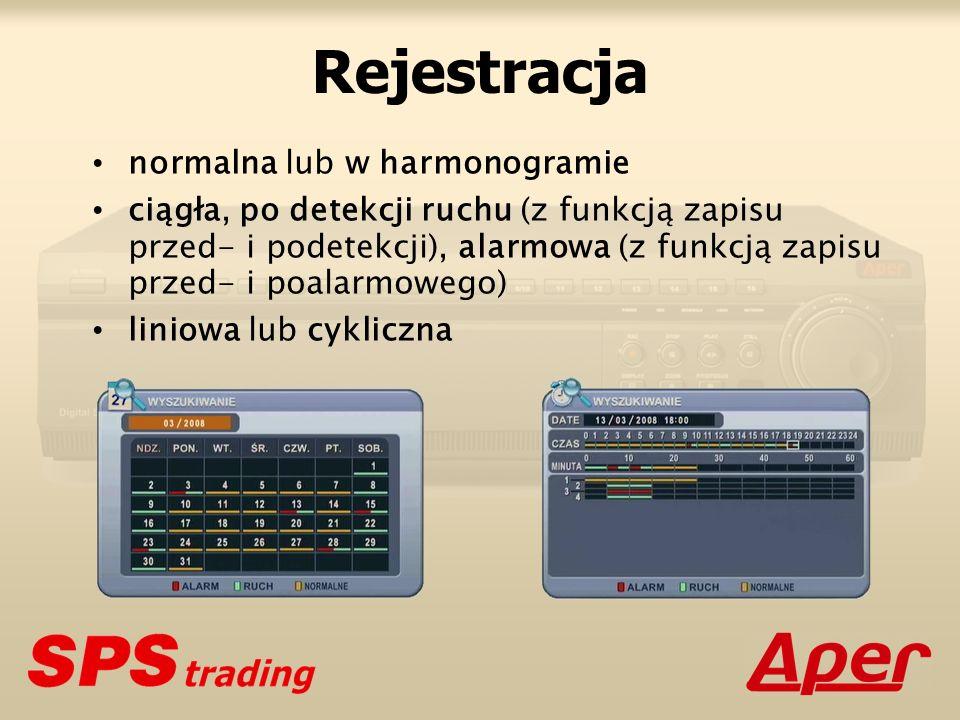 Rejestracja normalna lub w harmonogramie ciągła, po detekcji ruchu (z funkcją zapisu przed- i podetekcji), alarmowa (z funkcją zapisu przed- i poalarm