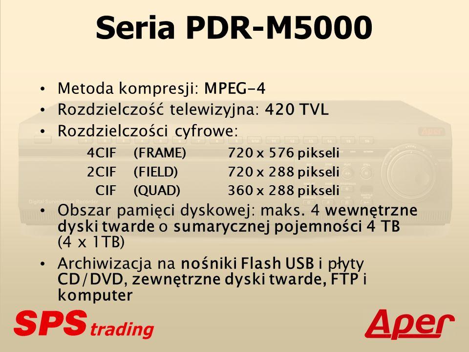 Seria PDR-M5000 Model 8-kanałowy PDR-M5008 16-kanałowy PDR-M5016 16-kanałowy PDR-M5016 PRO Prędkość rejestracji rejestratorkamera 200 kl./s 25 kl./s 100 kl./s 12 kl./s 50 kl./s 6 kl./s 200 kl./s 12 kl./s 100 kl./s 6 kl./s 50 kl./s 3 kl./s 400 kl./s 25 kl./s 200 kl./s 12 kl./s 100 kl./s 6 kl./s Rozdzielczość rejestracji CIF 2CIF 4CIF CIF 2CIF 4CIF CIF 2CIF 4CIF