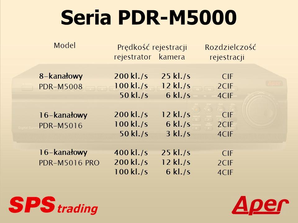 Wejścia/wyjścia wideo/audio/alarmowe 8/16 wejść Video (BNC) 8/16 przelotowych wyjść wideo Video (BNC) 8/16 wejść Audio (RCA) 8/16 wejść alarmowych Główne wyjścia monitorowe: - Video (BNC) - S-Video (mini-DIN) - VGA (D-SUB) Pomocnicze wyście monitorowe (Spot Out) - Video (BNC) Wyjście Audio (RCA) 4 wyjścia alarmowe