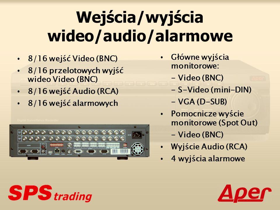 Wejścia/wyjścia wideo/audio/alarmowe 8/16 wejść Video (BNC) 8/16 przelotowych wyjść wideo Video (BNC) 8/16 wejść Audio (RCA) 8/16 wejść alarmowych Głó