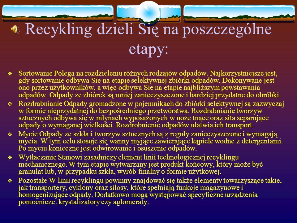 Pomocne strony Internetowe http://pl.wikipedia.org/wiki/Kod_recyklingu#Kody_recyklingu_tworzyw_ sztucznych http://pl.wikipedia.org/wiki/Kod_recyklingu#Kody_recyklingu_tworzyw_ sztucznych http://pl.wikipedia.org/wiki/Zasada_3R http://www.recyklingorganizacjaodzysku.com/etapy.html http://www.enterrecykling.com.pl/faq.htm http://www.sciaga.pl/tekst/30896-31-recycling http://www.gartija.pl/art.php?art=177&pg=1%20 http://www.esbud.pl/zbierane/ www.recyhouse.be www.tetra-bag.de www.naszaziemia.pl http:// www.greenpeace.pl/segreguj_smieci/papier.html http:// www.greenpeace.pl/segreguj_smieci/papier.html http://ecoportal.com.pl/content/view/1188/30/