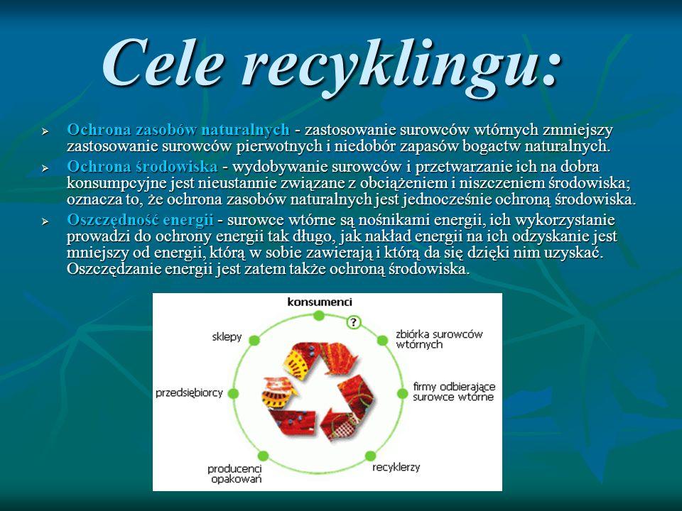Cele recyklingu: Ochrona zasobów naturalnych - zastosowanie surowców wtórnych zmniejszy zastosowanie surowców pierwotnych i niedobór zapasów bogactw n