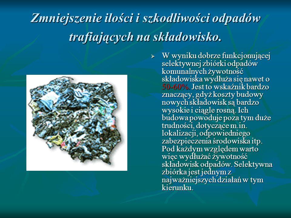 Zmniejszenie ilości i szkodliwości odpadów trafiających na składowisko. W wyniku dobrze funkcjonującej selektywnej zbiórki odpadów komunalnych żywotno