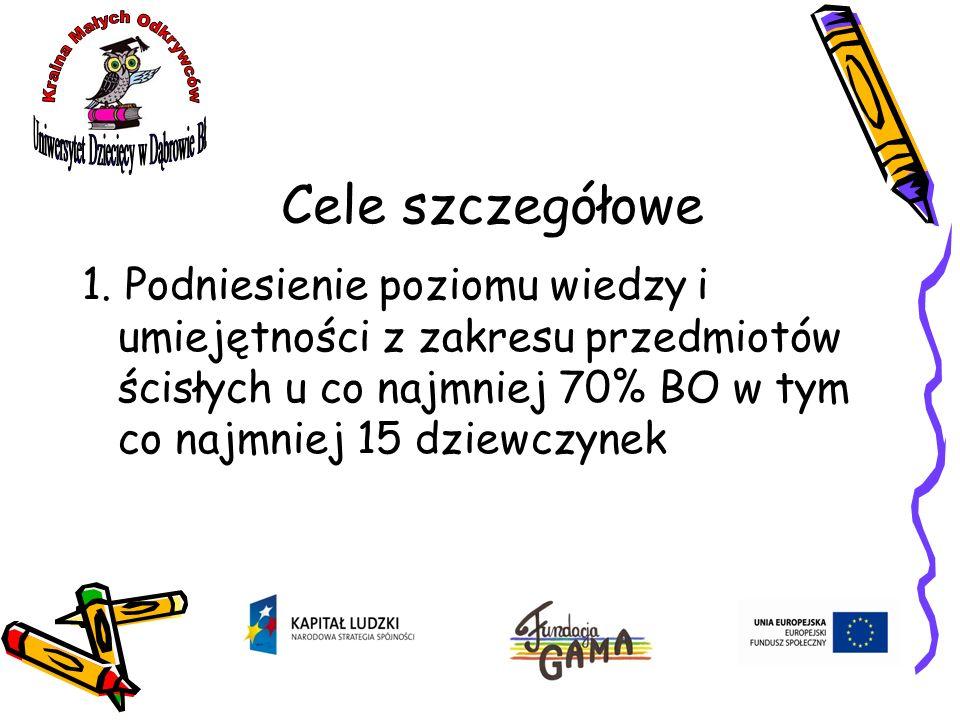Cele szczegółowe 2 Umożliwienie dzieciom z terenu gminy dostępu do zajęć dydaktycznych z wykorzystaniem najnowszych pomocy naukowych, materiałów dydaktycznych oraz wykwalifikowanych wykładowców uczelni wyższych.