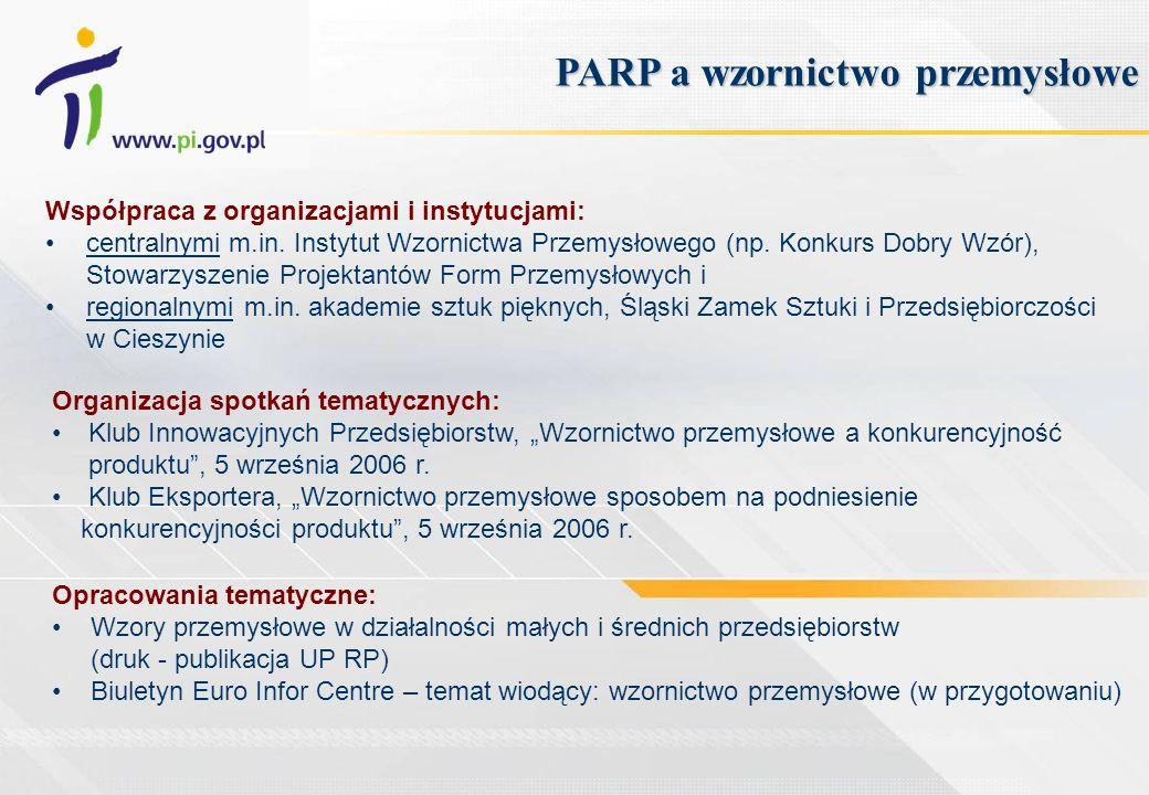 Współpraca z organizacjami i instytucjami: centralnymi m.in. Instytut Wzornictwa Przemysłowego (np. Konkurs Dobry Wzór), Stowarzyszenie Projektantów F