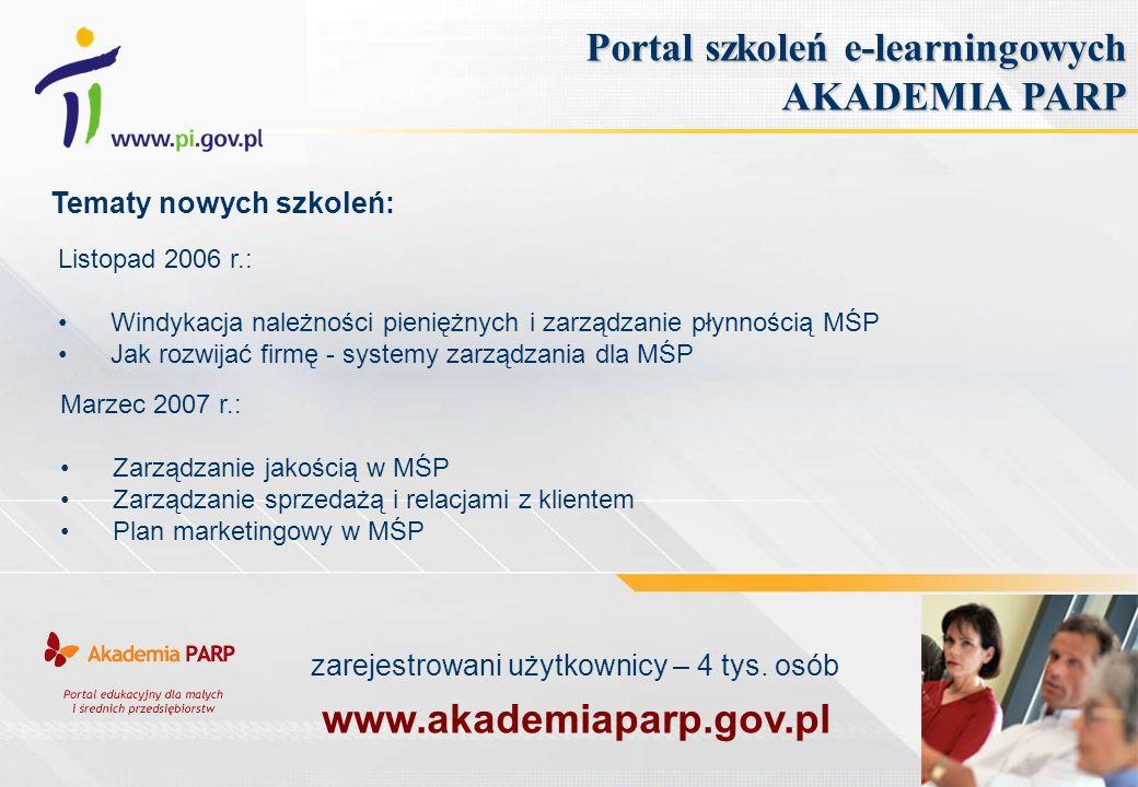 Listopad 2006 r.: Windykacja należności pieniężnych i zarządzanie płynnością MŚP Jak rozwijać firmę - systemy zarządzania dla MŚP Portal szkoleń e-learningowych AKADEMIA PARP Marzec 2007 r.: Zarządzanie jakością w MŚP Zarządzanie sprzedażą i relacjami z klientem Plan marketingowy w MŚP Tematy nowych szkoleń: www.akademiaparp.gov.pl zarejestrowani użytkownicy – 4 tys.