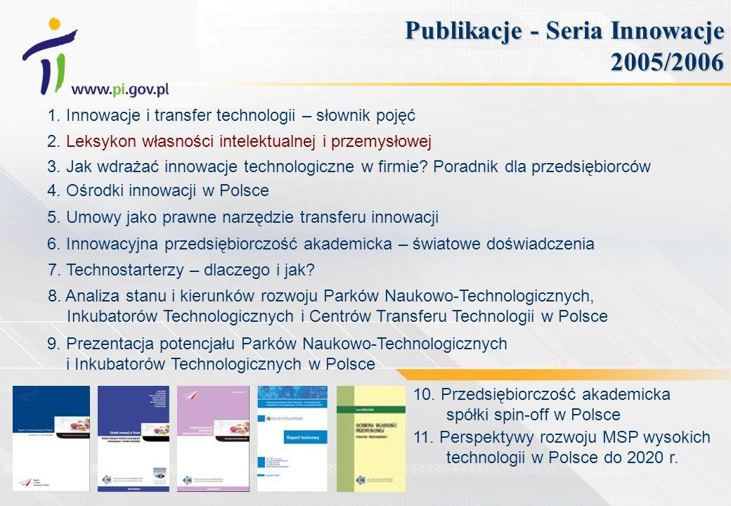 Publikacje - Seria Innowacje 2005/2006 1. Innowacje i transfer technologii – słownik pojęć 2. Leksykon własności intelektualnej i przemysłowej 3. Jak