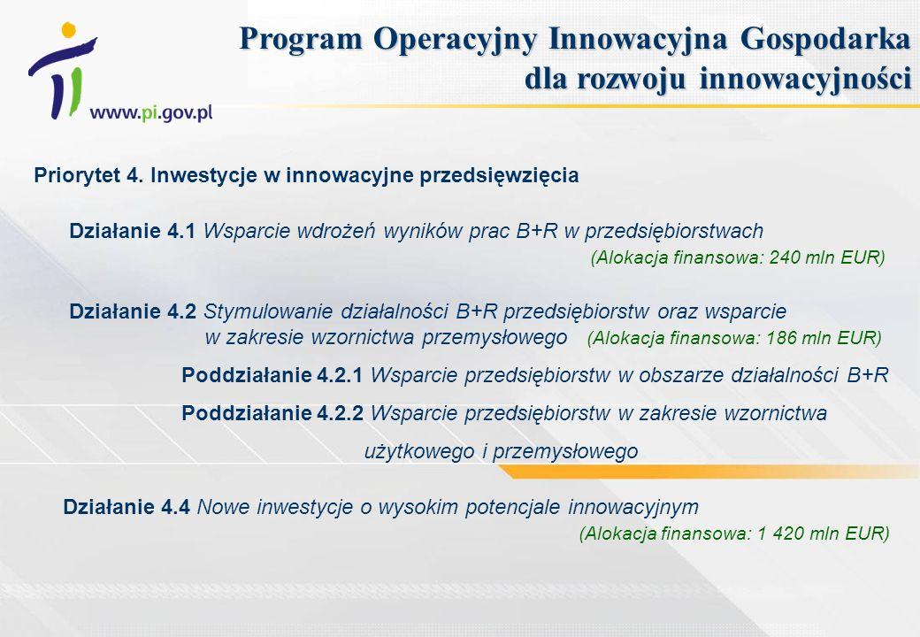 Priorytet 4. Inwestycje w innowacyjne przedsięwzięcia Działanie 4.1 Wsparcie wdrożeń wyników prac B+R w przedsiębiorstwach (Alokacja finansowa: 240 ml