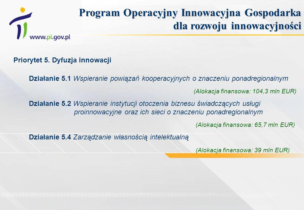 Priorytet 5. Dyfuzja innowacji Działanie 5.1 Wspieranie powiązań kooperacyjnych o znaczeniu ponadregionalnym (Alokacja finansowa: 104,3 mln EUR) Dział