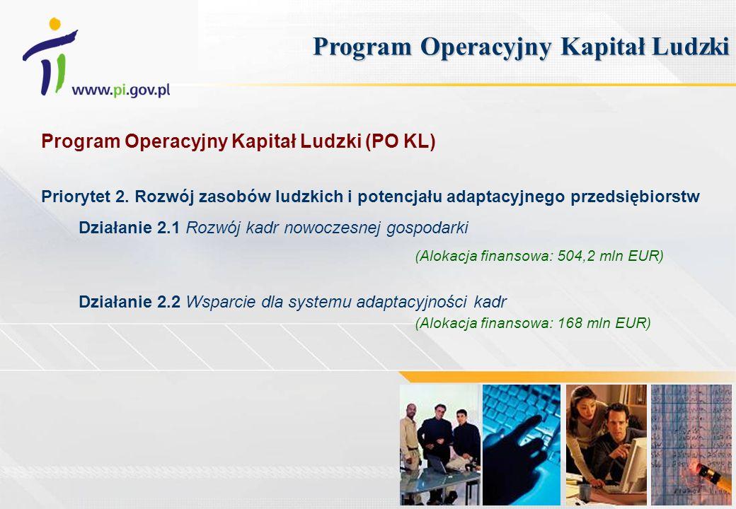 Program Operacyjny Kapitał Ludzki (PO KL) Priorytet 2. Rozwój zasobów ludzkich i potencjału adaptacyjnego przedsiębiorstw Działanie 2.1 Rozwój kadr no