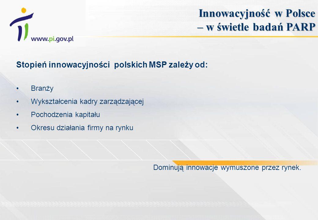 Stopień innowacyjności polskich MSP zależy od: Branży Wykształcenia kadry zarządzającej Pochodzenia kapitału Okresu działania firmy na rynku Dominują