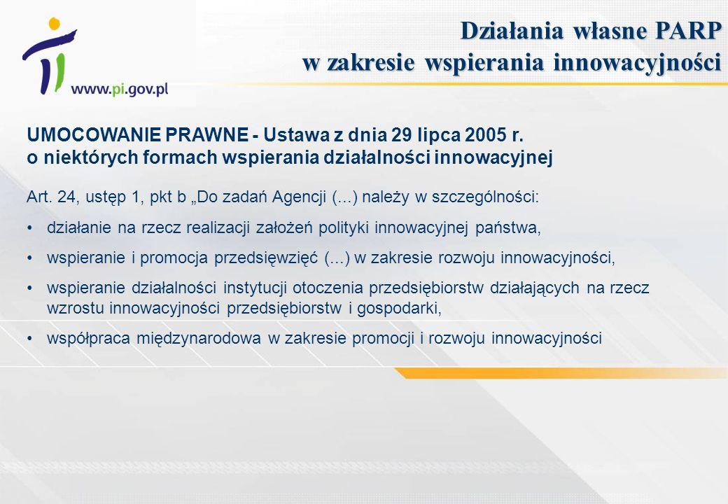 Portal Innowacji Konkurs Polski Produkt Przyszłości Klub Innowacyjnych Przedsiębiorstw Krajowa Sieć Innowacji / Krajowy System Usług dla MSP Akademia PARP Prowadzenie baz danych: Publikacje tematyczne Działania własne PARP w zakresie wspierania innowacyjności Przykładowe projekty: Baza Instytucji Wspierających Innowacyjność Tablica Zgłoszeń Innowacyjnych Potrzeb Baza Inicjatyw Akademickich Inne
