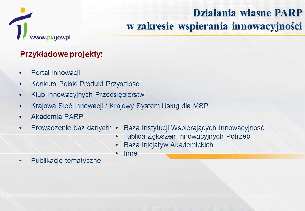 Portal Innowacji Konkurs Polski Produkt Przyszłości Klub Innowacyjnych Przedsiębiorstw Krajowa Sieć Innowacji / Krajowy System Usług dla MSP Akademia