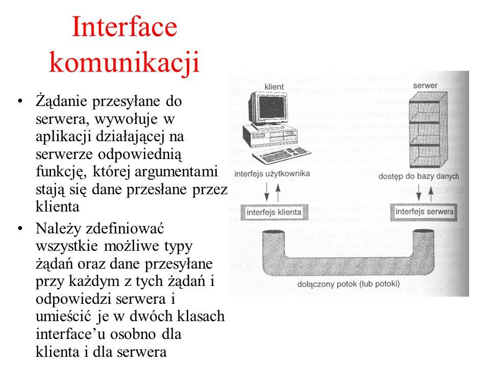 Interface komunikacji Żądanie przesyłane do serwera, wywołuje w aplikacji działającej na serwerze odpowiednią funkcję, której argumentami stają się da