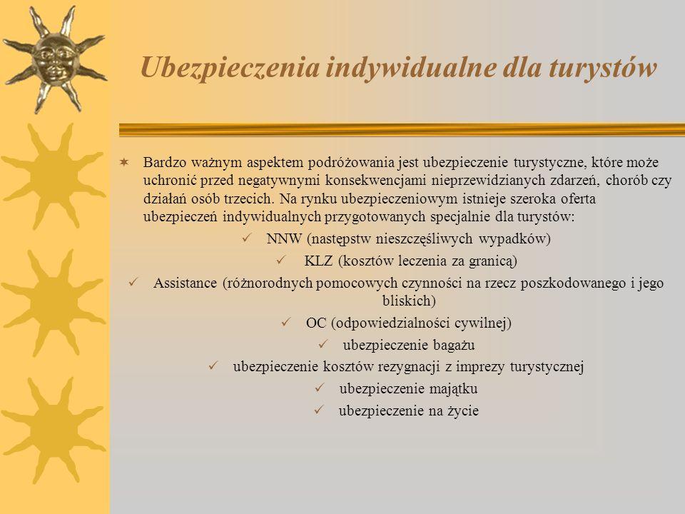 Charakterystyka ubezpieczeń indywidualnych Ubezpiecz.