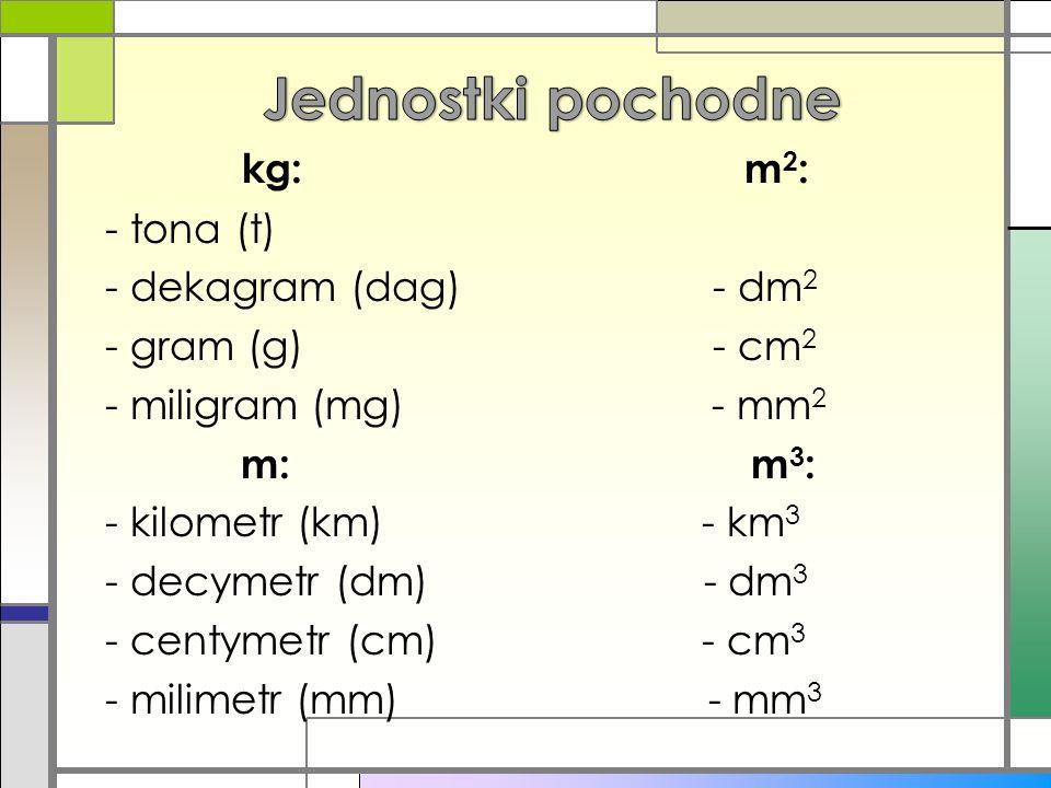 kg: m 2 : - tona (t) - dekagram (dag) - dm 2 - gram (g) - cm 2 - miligram (mg) - mm 2 m: m 3 : - kilometr (km) - km 3 - decymetr (dm) - dm 3 - centyme