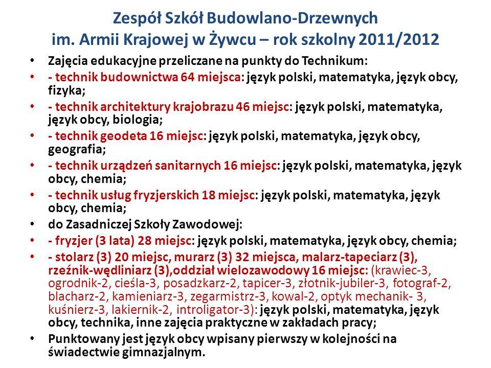 Zespół Szkół Budowlano-Drzewnych im.