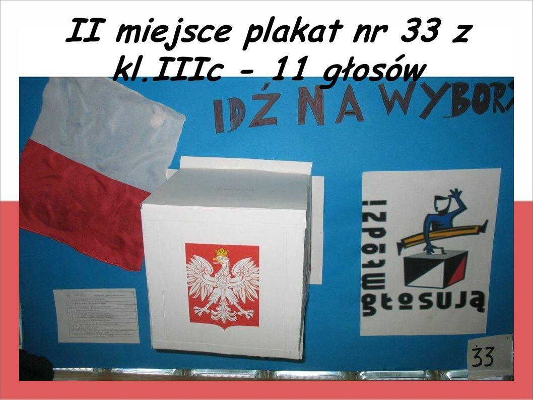 II miejsce plakat nr 33 z kl.IIIc - 11 głosów