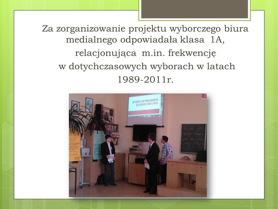 Za zorganizowanie projektu wyborczego biura medialnego odpowiadała klasa 1A, relacjonująca m.in.
