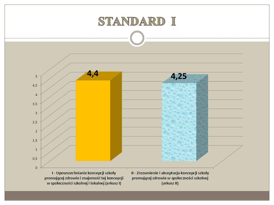 Chcieliby otrzymywać więcej informacji na temat Szkoły Promującej Zdrowie: Nauczyciele - 27%, Uczniowie - 57%, Rodzice - 24%, Inni pracownicy szkoły, którzy nie są nauczycielami - 14%