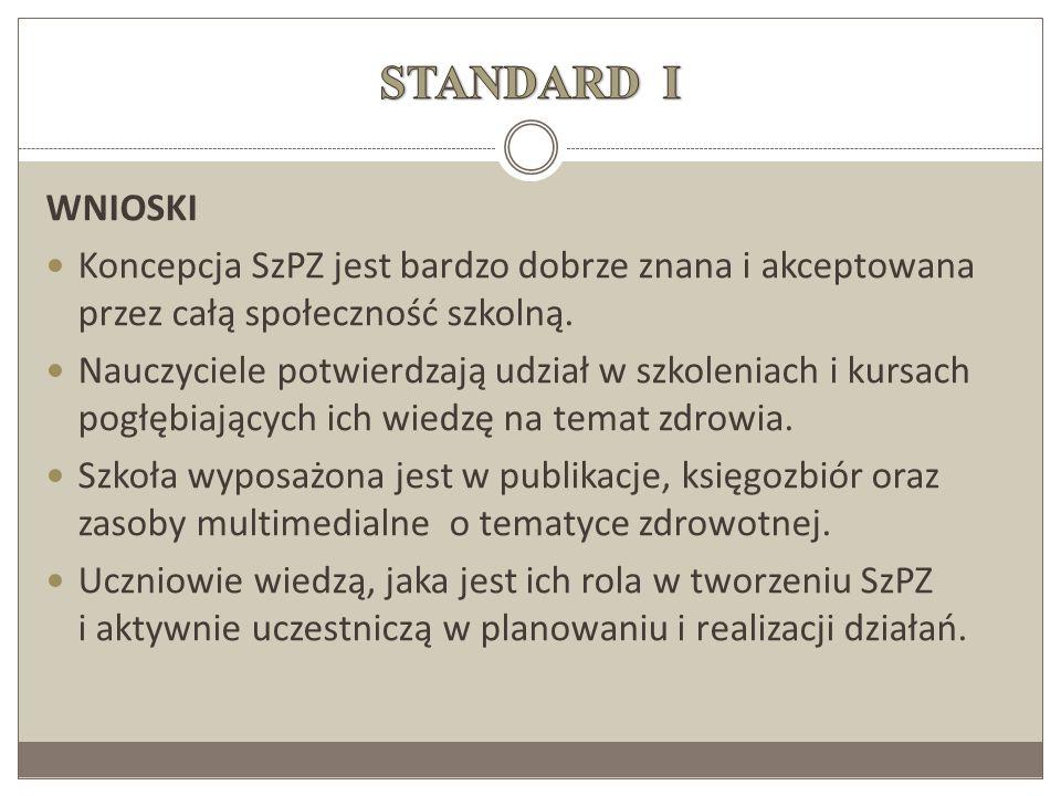 STANDARDWYNIK STANDARD I 4,32 STANDARD STANDARD II 4,65 STANDARD III 4,20 STANDARD IV 4,25 STANDARD V 4.36