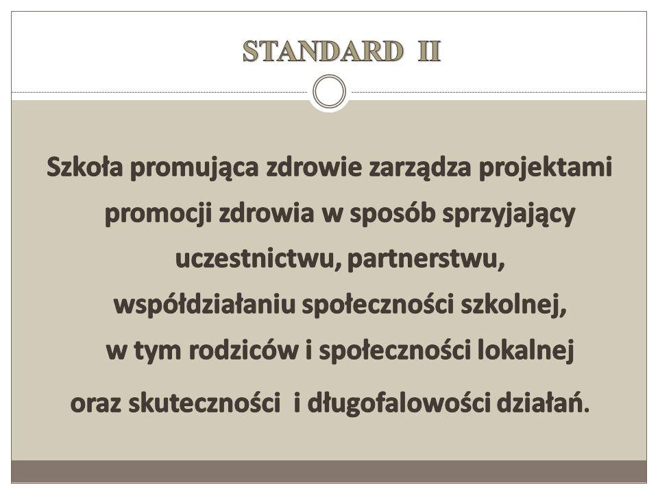 Wymiar Średnia liczba punktów III - Działalność szkolnego koordynatora ds.