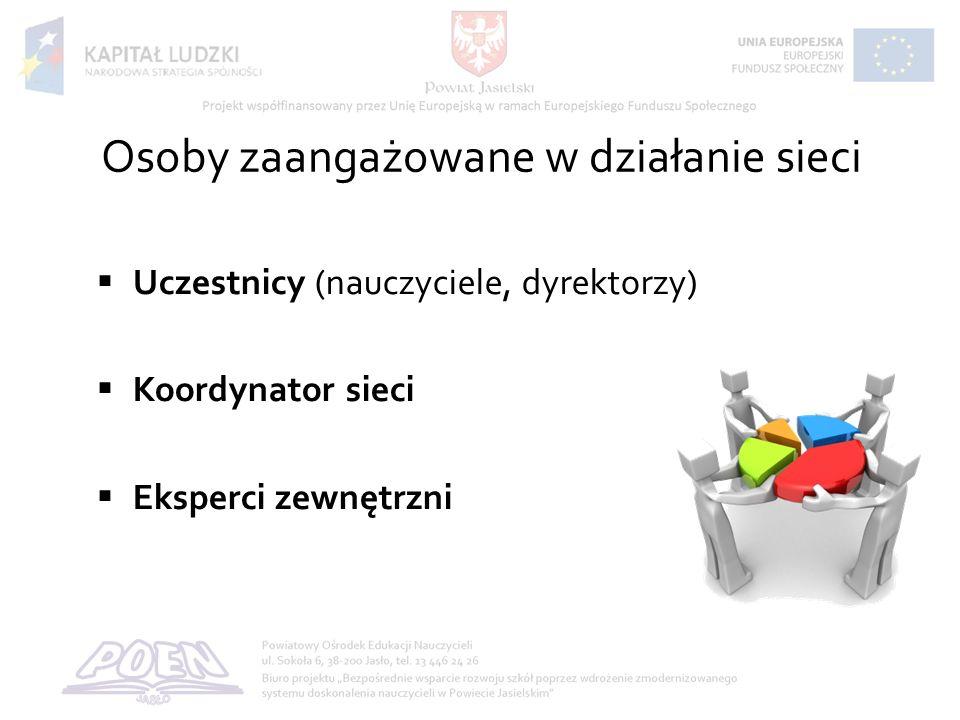 Osoby zaangażowane w działanie sieci Uczestnicy (nauczyciele, dyrektorzy) Koordynator sieci Eksperci zewnętrzni